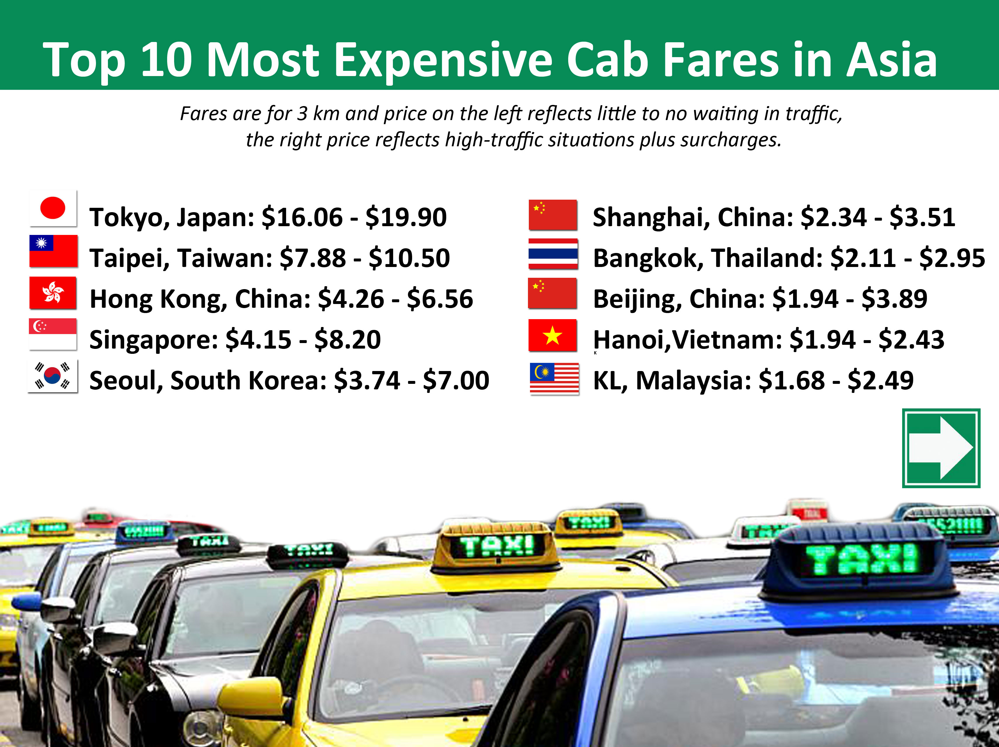 Taxi to airport cost united price